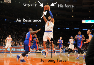 e2e011ad49446 Forces of Basketball - The Physics Behind Basketball